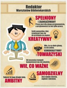 Redaktor WB infografika